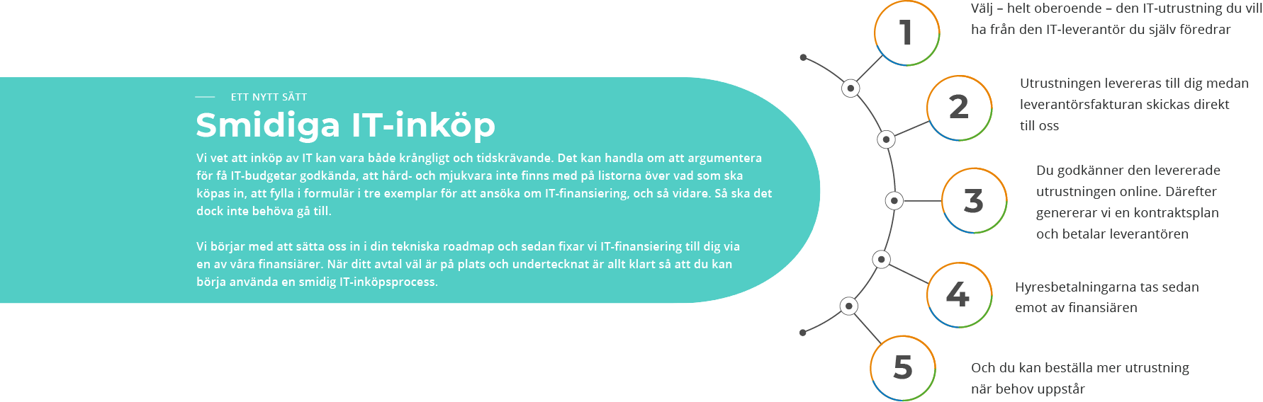 SE acquire-infographic-desktop